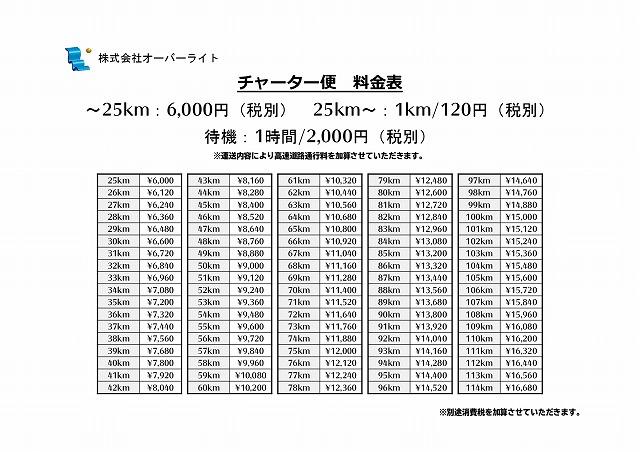【オーバーライト料金表】チャーター便_page-0001 (1)